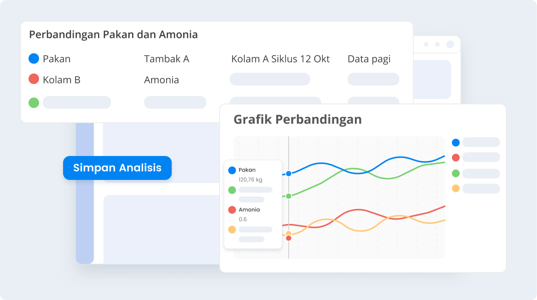 shrimp data analytics analisis data budidaya udang
